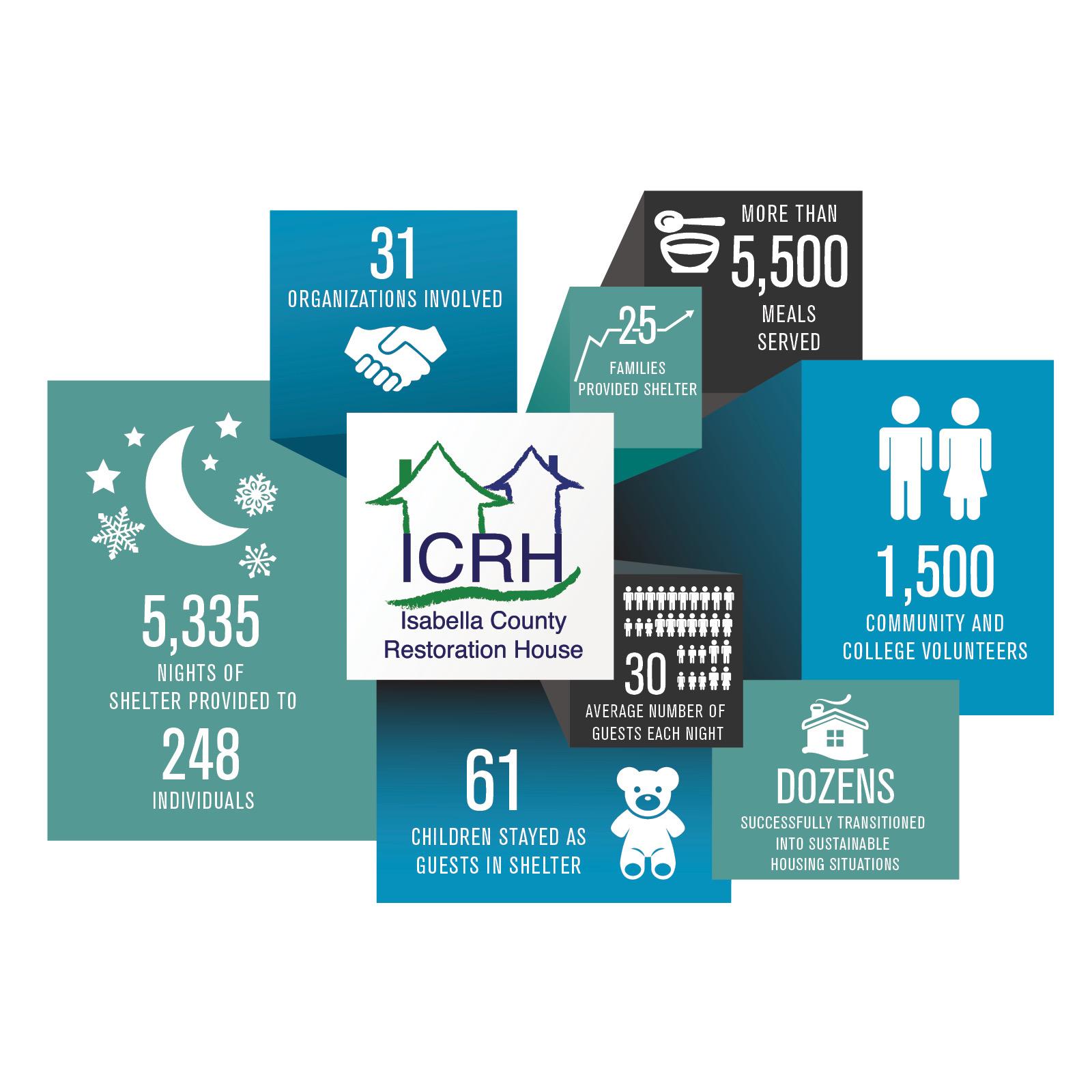 ICRH Infographics 2018-2019 updates_1