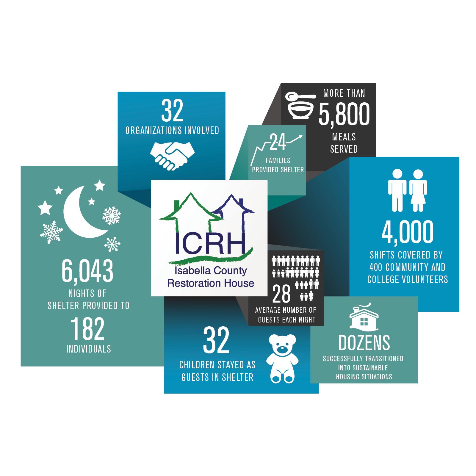 ICRH-Infographics-2019-2020-updates